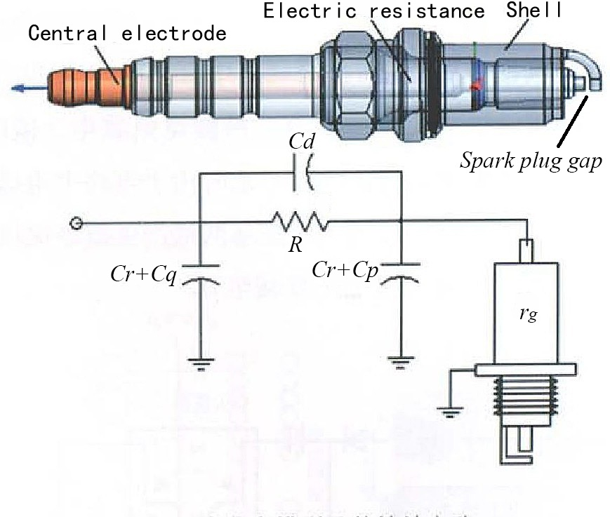 Spark Plug Gap Definition And Use Guide 11 Aspects Internal Combustion Engine